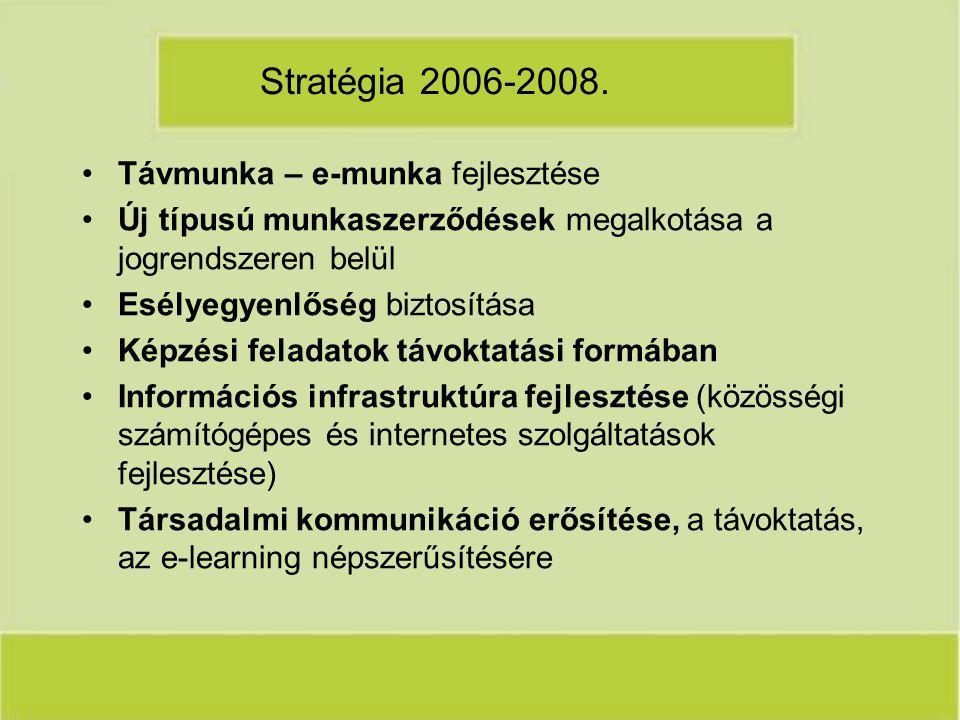 Stratégia 2006-2008.
