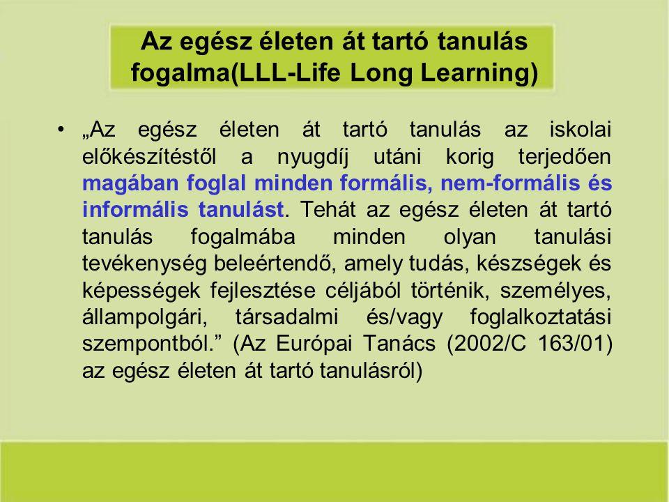 """Az egész életen át tartó tanulás fogalma(LLL-Life Long Learning) """"Az egész életen át tartó tanulás az iskolai előkészítéstől a nyugdíj utáni korig terjedően magában foglal minden formális, nem-formális és informális tanulást."""