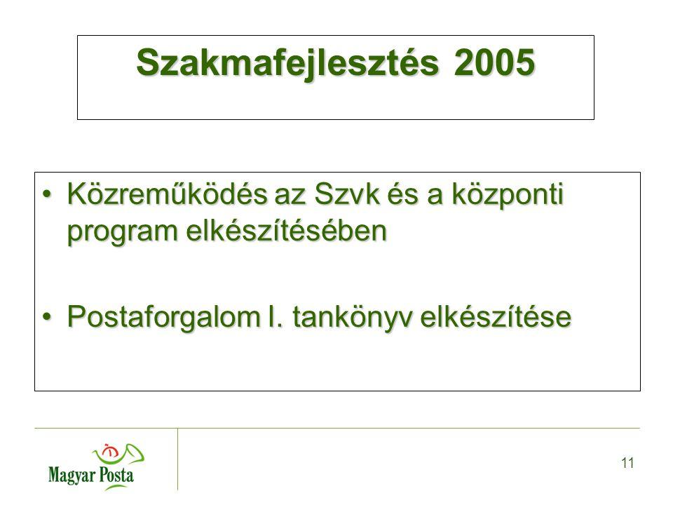 11 Szakmafejlesztés 2005 Közreműködés az Szvk és a központi program elkészítésébenKözreműködés az Szvk és a központi program elkészítésében Postaforgalom I.