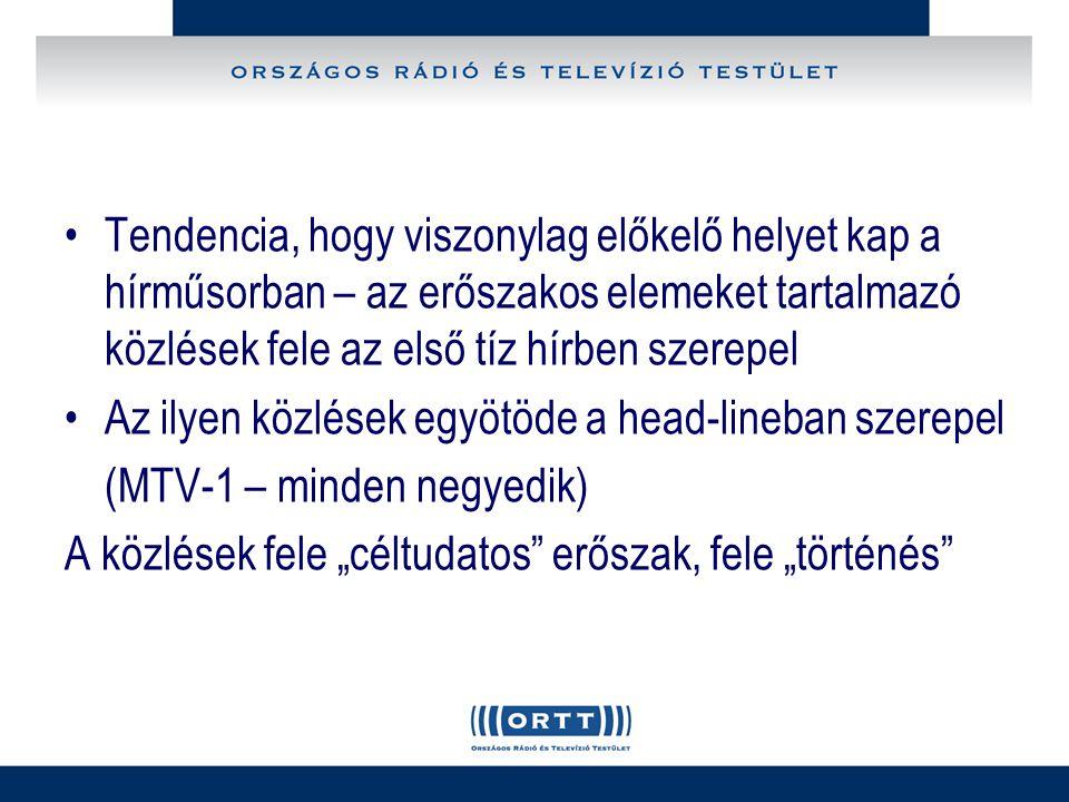 """Tendencia, hogy viszonylag előkelő helyet kap a hírműsorban – az erőszakos elemeket tartalmazó közlések fele az első tíz hírben szerepel Az ilyen közlések egyötöde a head-lineban szerepel (MTV-1 – minden negyedik) A közlések fele """"céltudatos erőszak, fele """"történés"""
