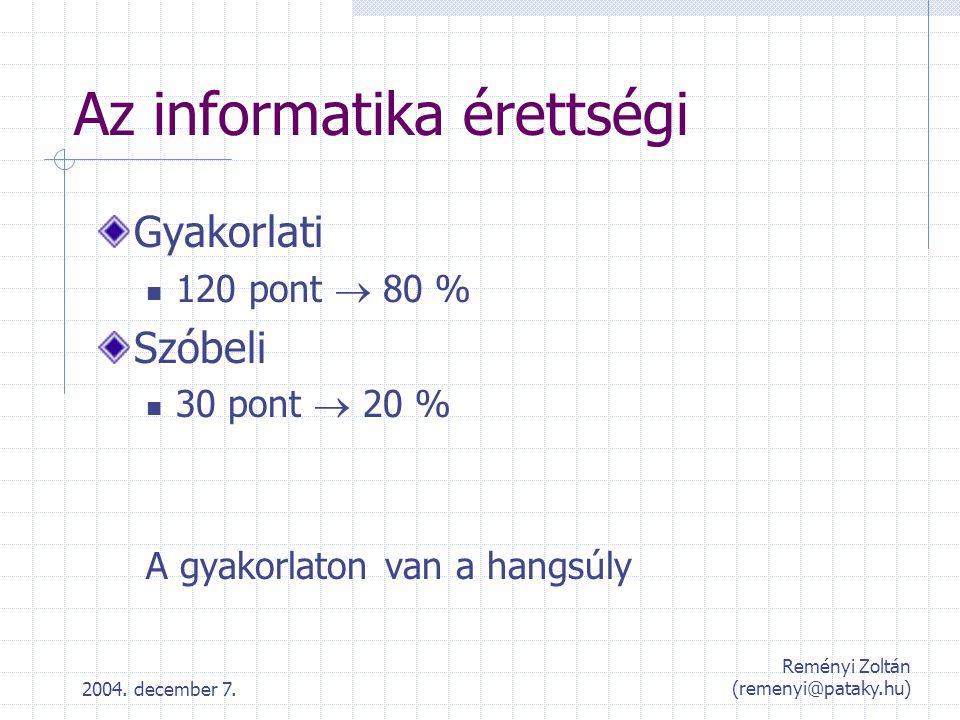 2004. december 7. Reményi Zoltán (remenyi@pataky.hu) Az informatika érettségi Gyakorlati 120 pont  80 % Szóbeli 30 pont  20 % A gyakorlaton van a ha