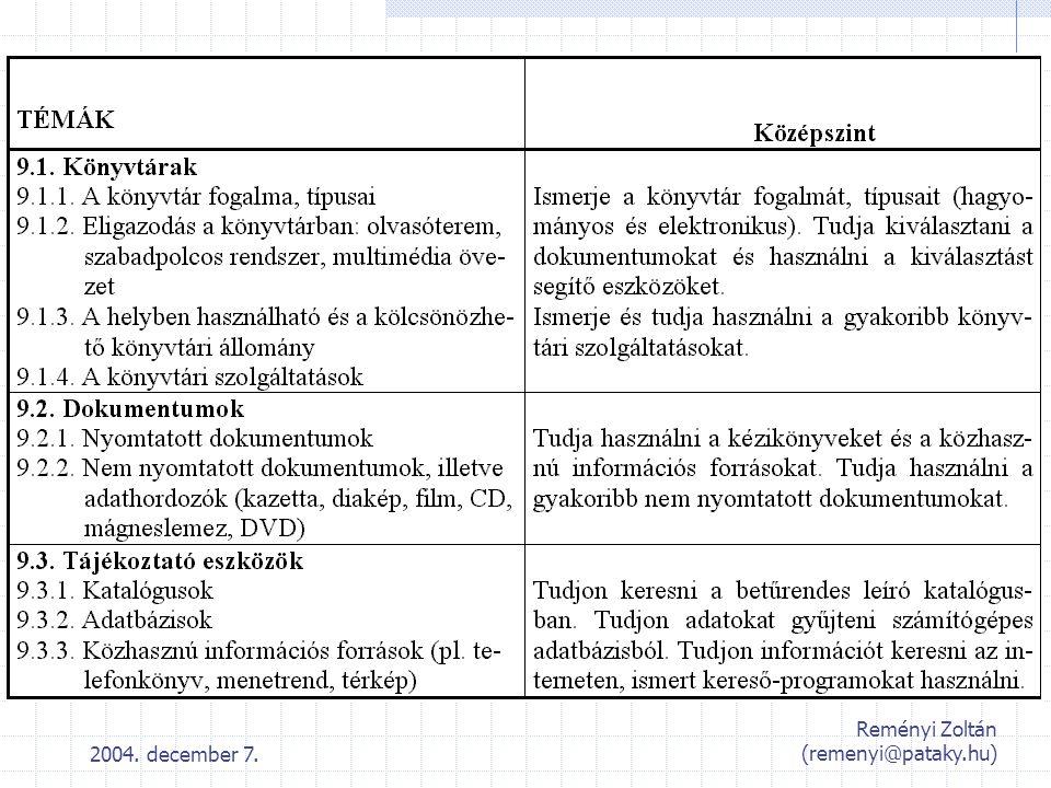 2004.december 7. Reményi Zoltán (remenyi@pataky.hu) Szóbeli tételek Ki állítja össze.