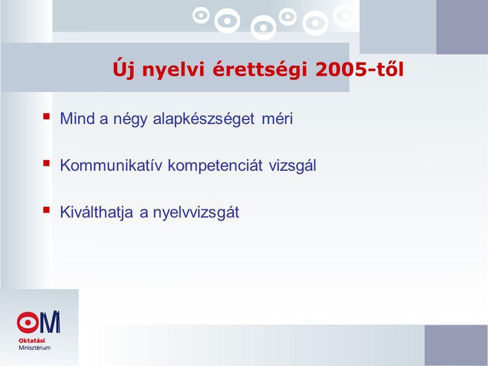 Új nyelvi érettségi 2005-től  Mind a négy alapkészséget méri  Kommunikatív kompetenciát vizsgál  Kiválthatja a nyelvvizsgát