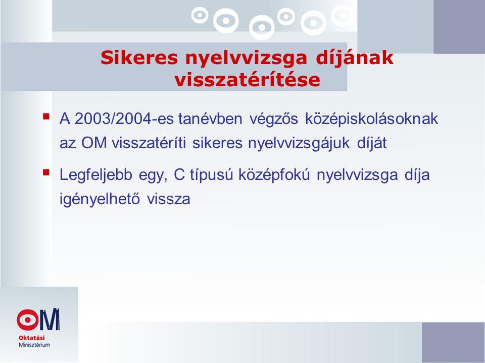 Sikeres nyelvvizsga díjának visszatérítése  A 2003/2004-es tanévben végzős középiskolásoknak az OM visszatéríti sikeres nyelvvizsgájuk díját  Legfeljebb egy, C típusú középfokú nyelvvizsga díja igényelhető vissza