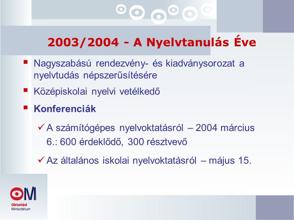 2003/2004 - A Nyelvtanulás Éve  Nagyszabású rendezvény- és kiadványsorozat a nyelvtudás népszerűsítésére  Középiskolai nyelvi vetélkedő  Konferenciák A számítógépes nyelvoktatásról – 2004 március 6.: 600 érdeklődő, 300 résztvevő Az általános iskolai nyelvoktatásról – május 15.