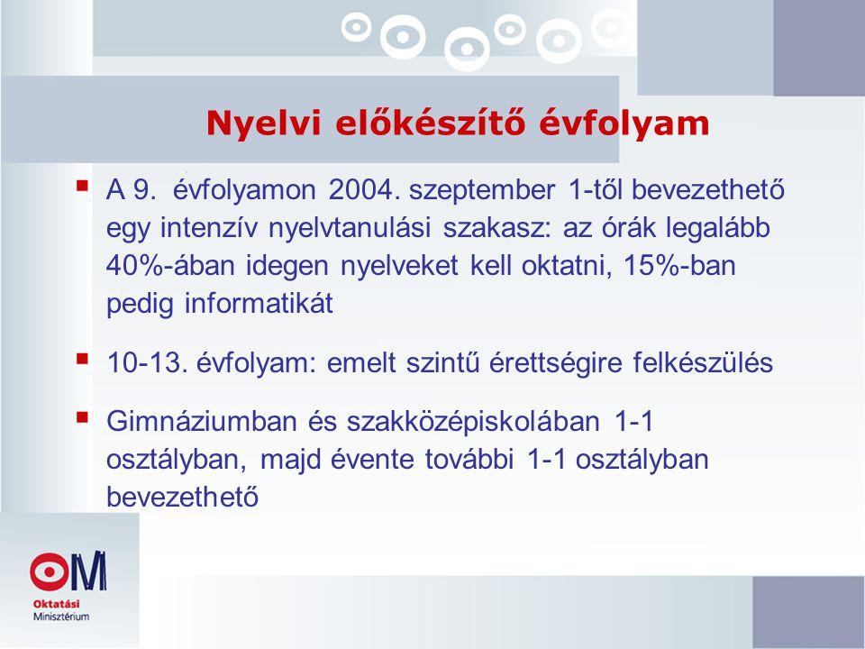Nyelvi előkészítő évfolyam  A 9. évfolyamon 2004.
