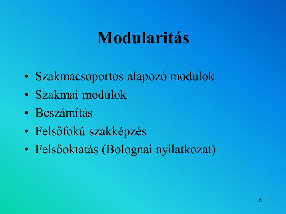 6 Modularitás Szakmacsoportos alapozó modulok Szakmai modulok Beszámítás Felsőfokú szakképzés Felsőoktatás (Bolognai nyilatkozat)