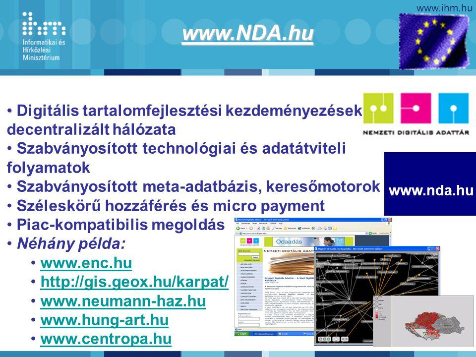 www.ihm.hu www.NDA.hu Digitális tartalomfejlesztési kezdeményezések decentralizált hálózata Szabványosított technológiai és adatátviteli folyamatok Sz