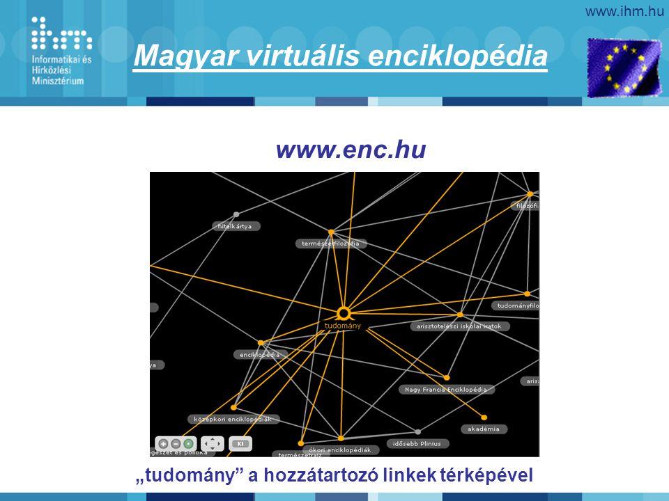 """www.ihm.hu """"tudomány"""" a hozzátartozó linkek térképével Magyar virtuális enciklopédia www.enc.hu"""