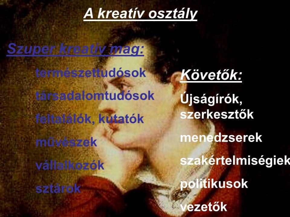 www.ihm.hu A kreatív osztály Szuper kreatív mag: természettudósok társadalomtudósok feltalálók, kutatók művészek vállalkozók sztárok Követők: Újságíró
