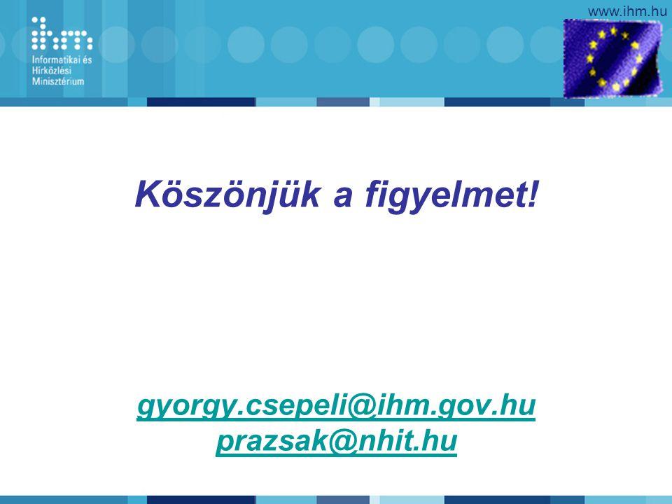 www.ihm.hu Köszönjük a figyelmet! gyorgy.csepeli@ihm.gov.hu prazsak@nhit.hu gyorgy.csepeli@ihm.gov.hu prazsak@nhit.hu