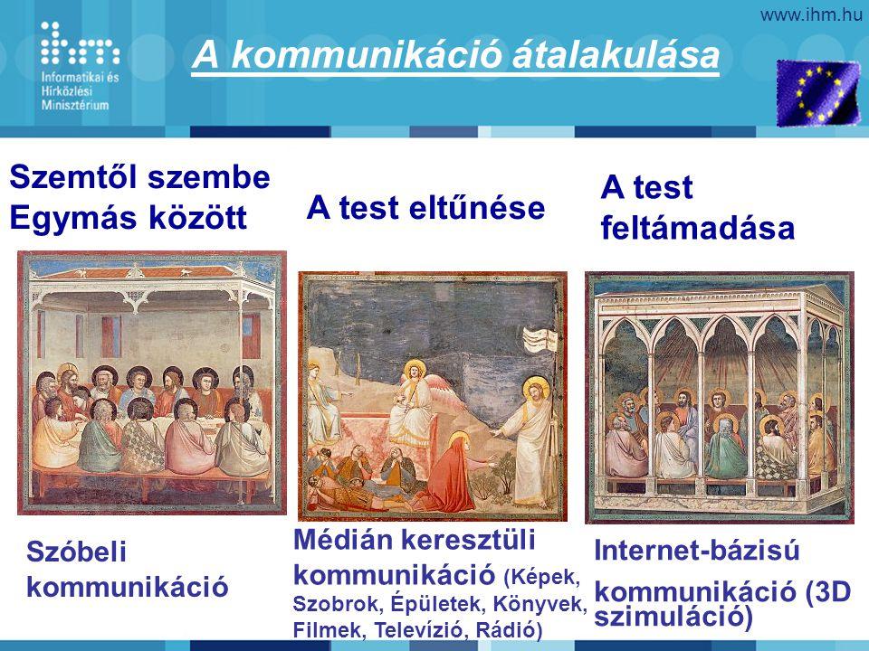 www.ihm.hu A kommunikáció átalakulása Szemtől szembe Egymás között A test eltűnése A test feltámadása Szóbeli kommunikáció Médián keresztüli kommuniká
