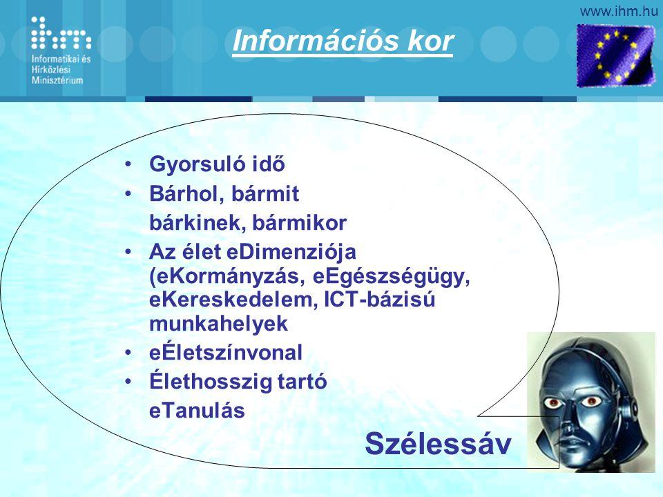 www.ihm.hu Gyorsuló idő Bárhol, bármit bárkinek, bármikor Az élet eDimenziója (eKormányzás, eEgészségügy, eKereskedelem, ICT-bázisú munkahelyek eÉlets