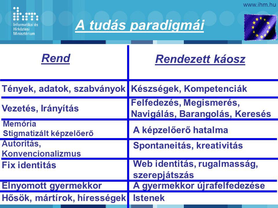 www.ihm.hu A tudás paradigmái Rendezett káosz Készségek, Kompetenciák Felfedezés, Megismerés, Navigálás, Barangolás, Keresés A képzelőerő hatalma Web