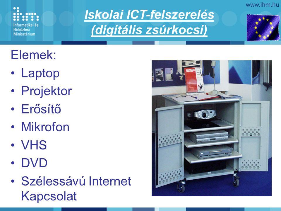 www.ihm.hu Iskolai ICT-felszerelés (digitális zsúrkocsi) Elemek: Laptop Projektor Erősítő Mikrofon VHS DVD Szélessávú Internet Kapcsolat