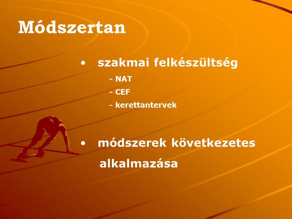 Módszertan szakmai felkészültség - NAT - CEF - kerettantervek módszerek következetes alkalmazása