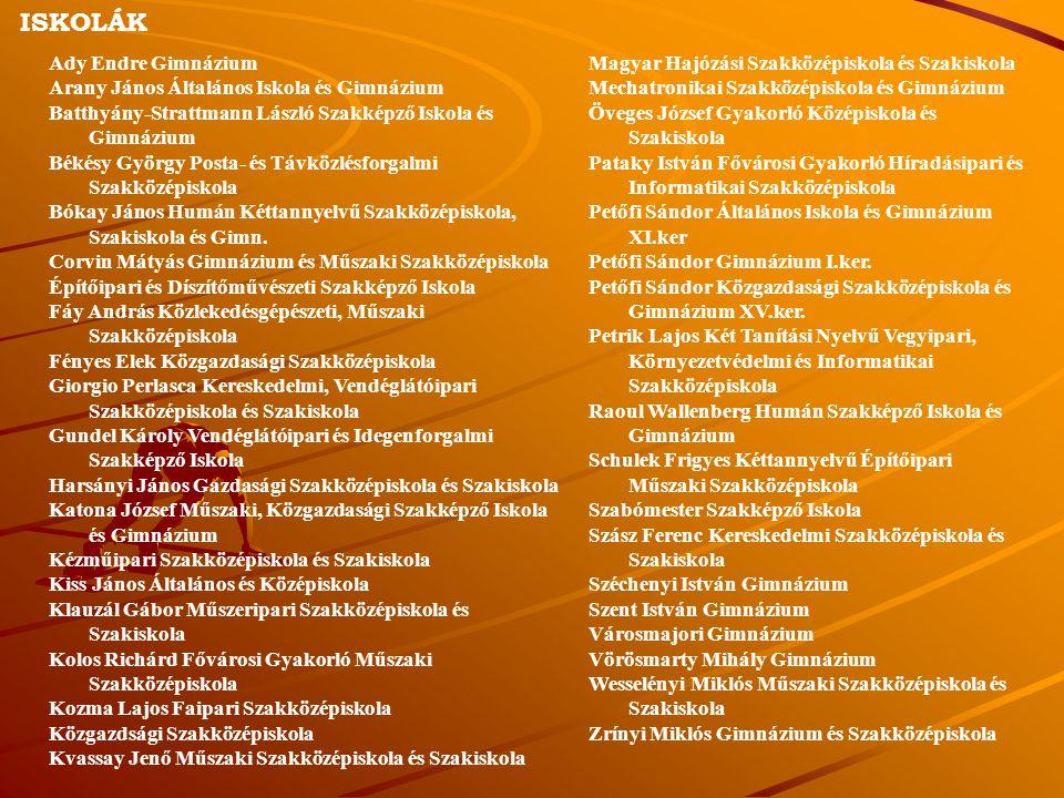 Ady Endre Gimnázium Arany János Általános Iskola és Gimnázium Batthyány-Strattmann László Szakképző Iskola és Gimnázium Békésy György Posta- és Távközlésforgalmi Szakközépiskola Bókay János Humán Kéttannyelvű Szakközépiskola, Szakiskola és Gimn.