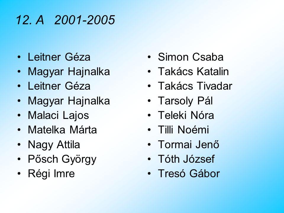 12. A 2001-2005 Leitner Géza Magyar Hajnalka Leitner Géza Magyar Hajnalka Malaci Lajos Matelka Márta Nagy Attila Pősch György Régi Imre Simon Csaba Ta