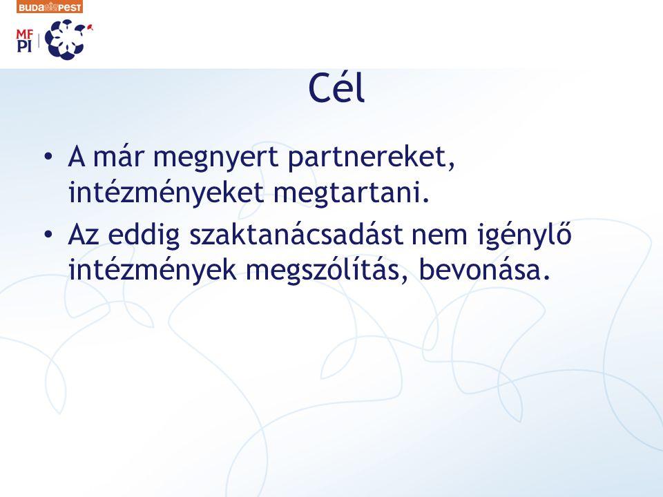 Cél A már megnyert partnereket, intézményeket megtartani.