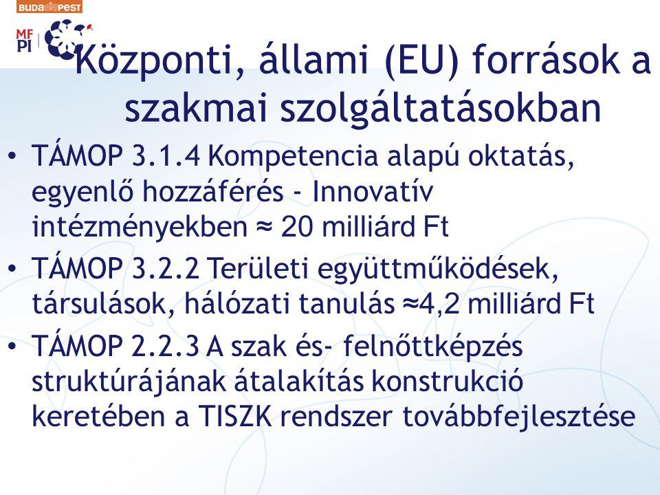 Központi, állami (EU) források a szakmai szolgáltatásokban TÁMOP 3.1.4 Kompetencia alapú oktatás, egyenlő hozzáférés - Innovatív intézményekben ≈ 20 milliárd Ft TÁMOP 3.2.2 Területi együttműködések, társulások, hálózati tanulás ≈4,2 milliárd Ft TÁMOP 2.2.3 A szak és- felnőttképzés struktúrájának átalakítás konstrukció keretében a TISZK rendszer továbbfejlesztése