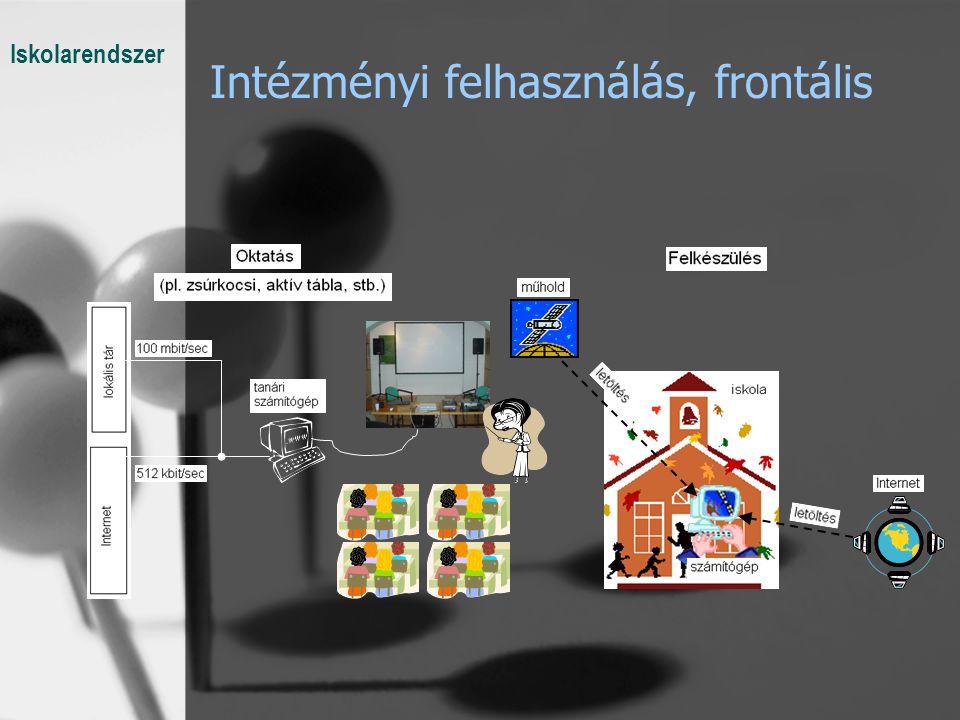 Intézményi felhasználás, frontális Iskolarendszer