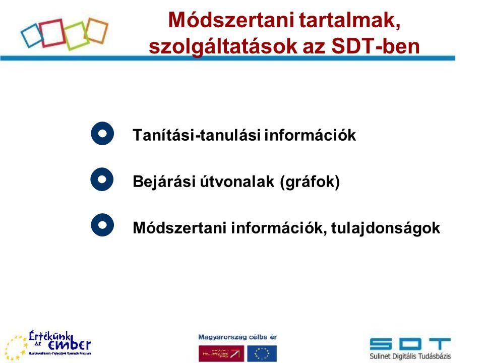 Módszertani tartalmak, szolgáltatások az SDT-ben Tanítási-tanulási információk Bejárási útvonalak (gráfok) Módszertani információk, tulajdonságok