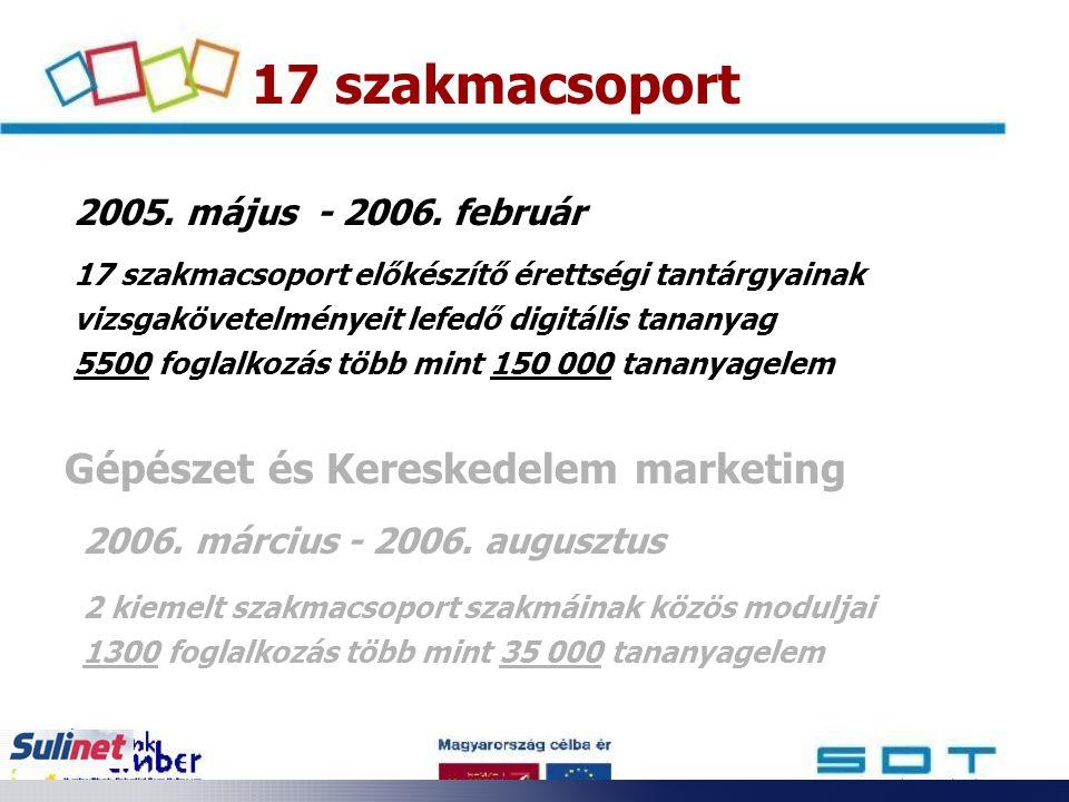 2005. május - 2006. február 17 szakmacsoport előkészítő érettségi tantárgyainak vizsgakövetelményeit lefedő digitális tananyag 5500 foglalkozás több m