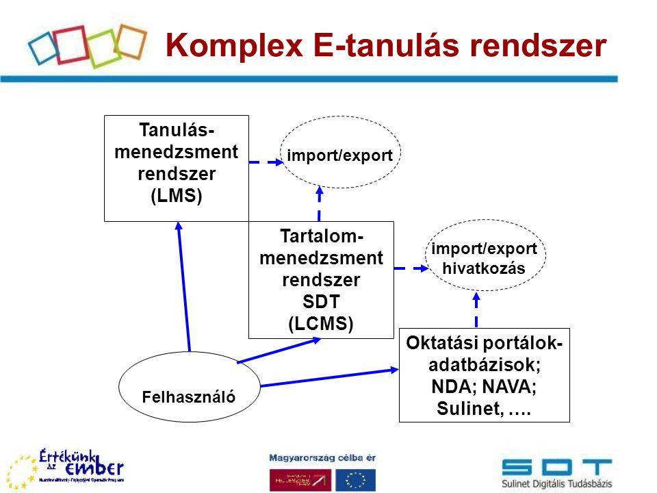 Komplex E-tanulás rendszer Tanulás- menedzsment rendszer (LMS) Tartalom- menedzsment rendszer SDT (LCMS) Oktatási portálok- adatbázisok; NDA; NAVA; Su