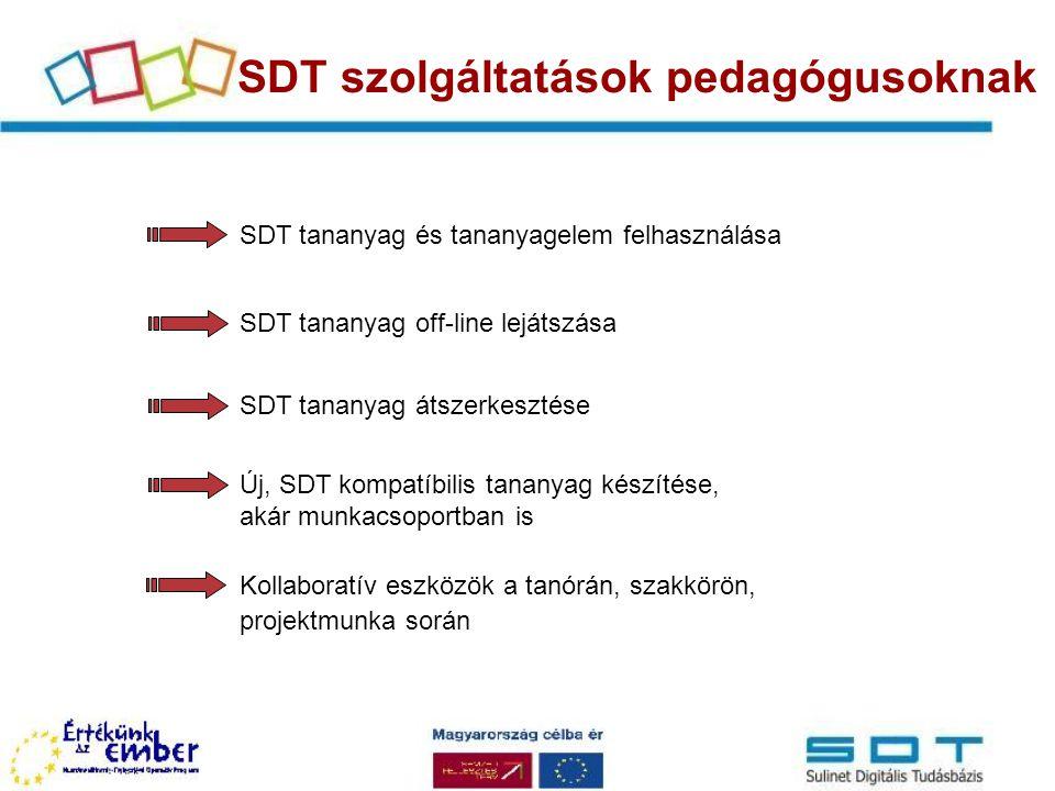 SDT tananyag és tananyagelem felhasználása SDT tananyag off-line lejátszása SDT tananyag átszerkesztése Új, SDT kompatíbilis tananyag készítése, akár