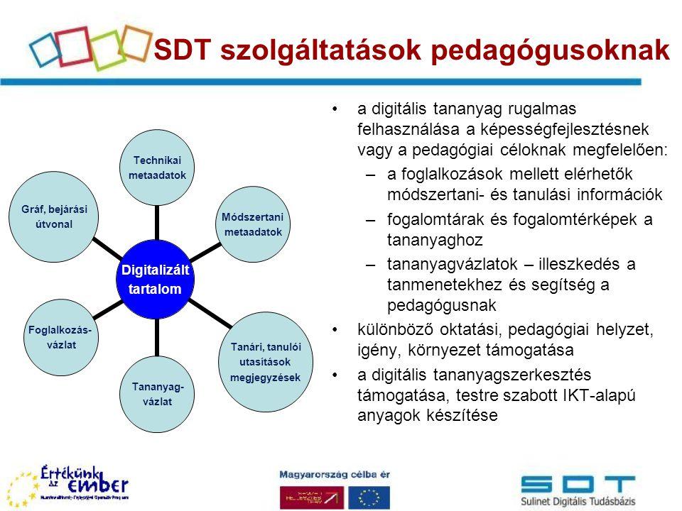 a digitális tananyag rugalmas felhasználása a képességfejlesztésnek vagy a pedagógiai céloknak megfelelően: –a foglalkozások mellett elérhetők módszer
