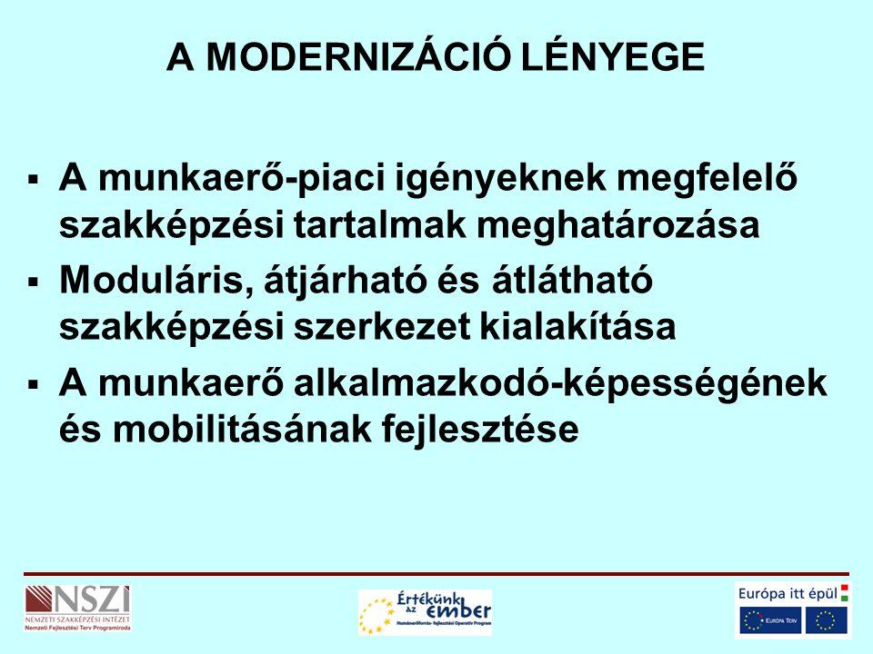 A MODERNIZÁCIÓ LÉNYEGE  A munkaerő-piaci igényeknek megfelelő szakképzési tartalmak meghatározása  Moduláris, átjárható és átlátható szakképzési szerkezet kialakítása  A munkaerő alkalmazkodó-képességének és mobilitásának fejlesztése