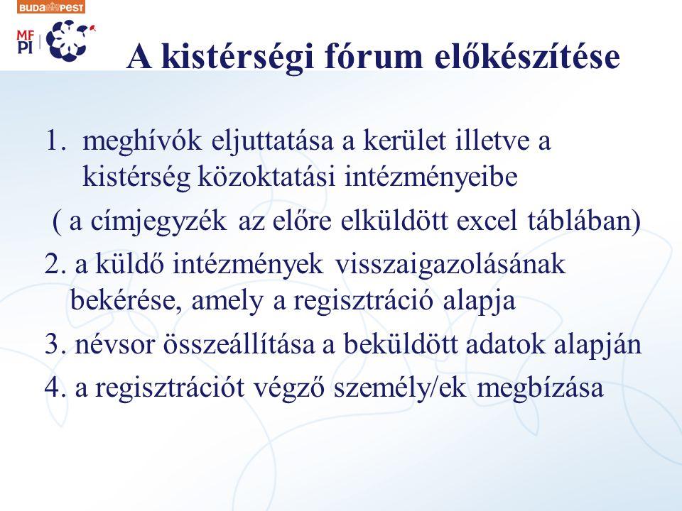 A kistérségi fórum előkészítése 1.meghívók eljuttatása a kerület illetve a kistérség közoktatási intézményeibe ( a címjegyzék az előre elküldött excel táblában) 2.