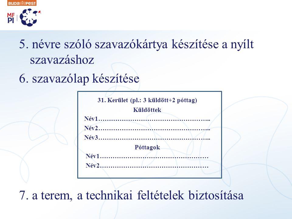 5. névre szóló szavazókártya készítése a nyílt szavazáshoz 6.