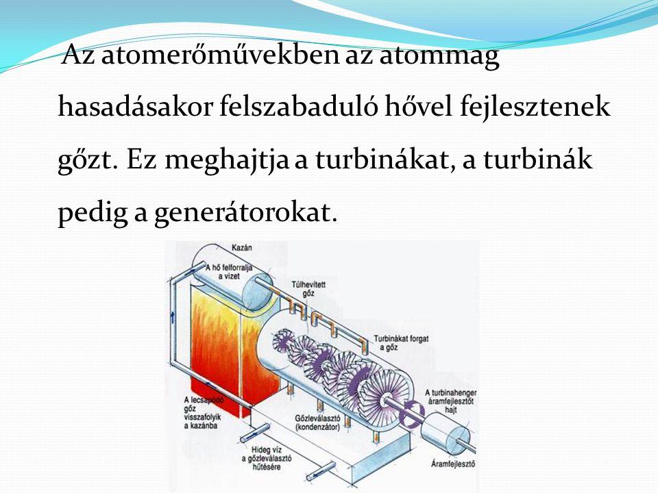 Az atomerőművekben az atommag hasadásakor felszabaduló hővel fejlesztenek gőzt. Ez meghajtja a turbinákat, a turbinák pedig a generátorokat.