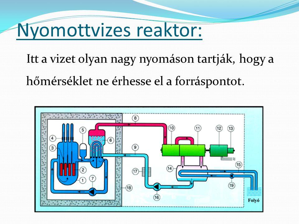 Nyomottvizes reaktor: Itt a vizet olyan nagy nyomáson tartják, hogy a hőmérséklet ne érhesse el a forráspontot.
