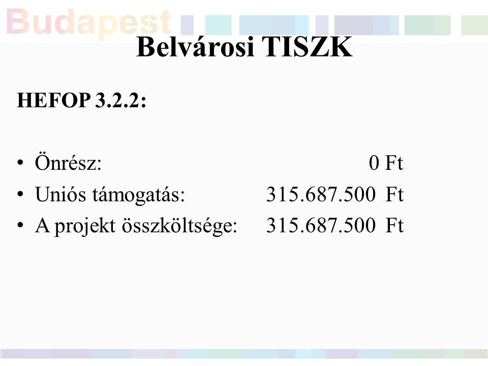 Belvárosi TISZK HEFOP 3.2.2: Önrész: 0 Ft Uniós támogatás: 315.687.500 Ft A projekt összköltsége: 315.687.500 Ft