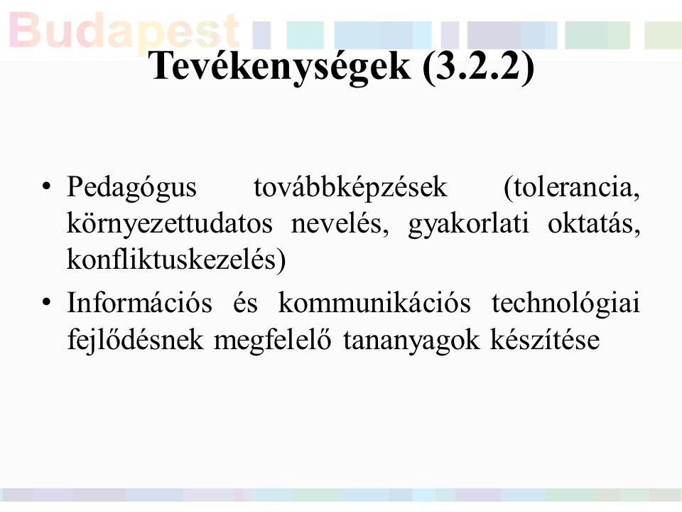 Tevékenységek (3.2.2) Pedagógus továbbképzések (tolerancia, környezettudatos nevelés, gyakorlati oktatás, konfliktuskezelés) Információs és kommunikációs technológiai fejlődésnek megfelelő tananyagok készítése