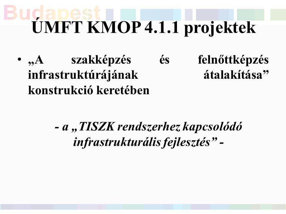 """ÚMFT KMOP 4.1.1 projektek """"A szakképzés és felnőttképzés infrastruktúrájának átalakítása konstrukció keretében - a """"TISZK rendszerhez kapcsolódó infrastrukturális fejlesztés -"""