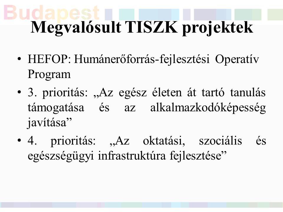 Észak Pesti Térségi Integrált Szakképző Központ HEFOP 3.2.2: Önrész: 0 Ft Uniós támogatás: 407 785 900 Ft A projekt összköltsége: 407 785 900 Ft