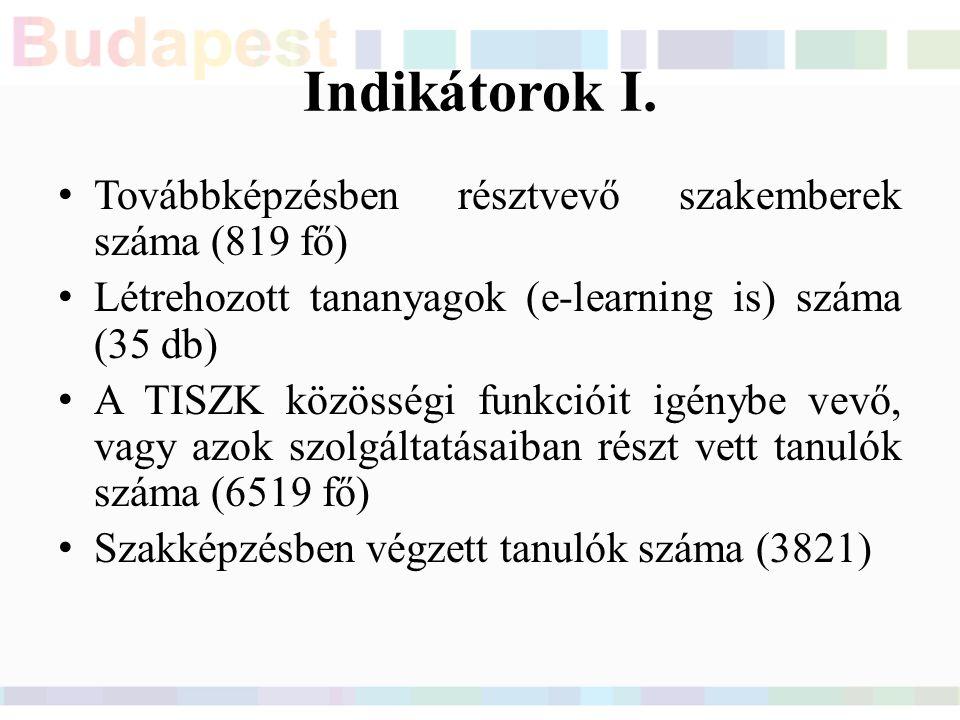 Indikátorok I.