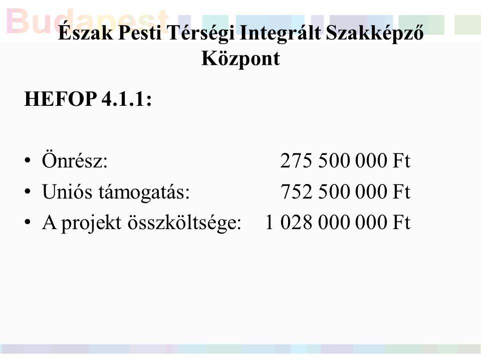 Észak Pesti Térségi Integrált Szakképző Központ HEFOP 4.1.1: Önrész: 275 500 000 Ft Uniós támogatás: 752 500 000 Ft A projekt összköltsége:1 028 000 000 Ft