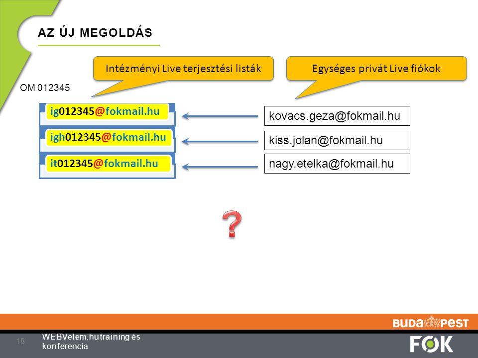 AZ ÚJ MEGOLDÁS 18 WEBVelem.hu training és konferencia OM 012345 kovacs.geza@fokmail.hu kiss.jolan@fokmail.hu nagy.etelka@fokmail.hu Egységes privát Li