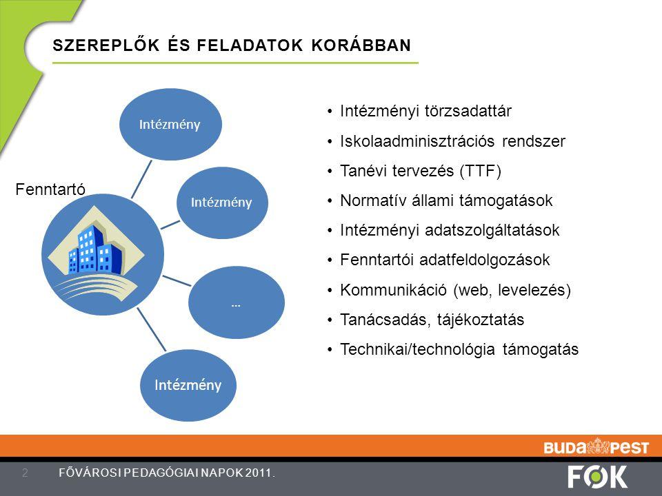 23 WEBVelem.hu training és konferencia