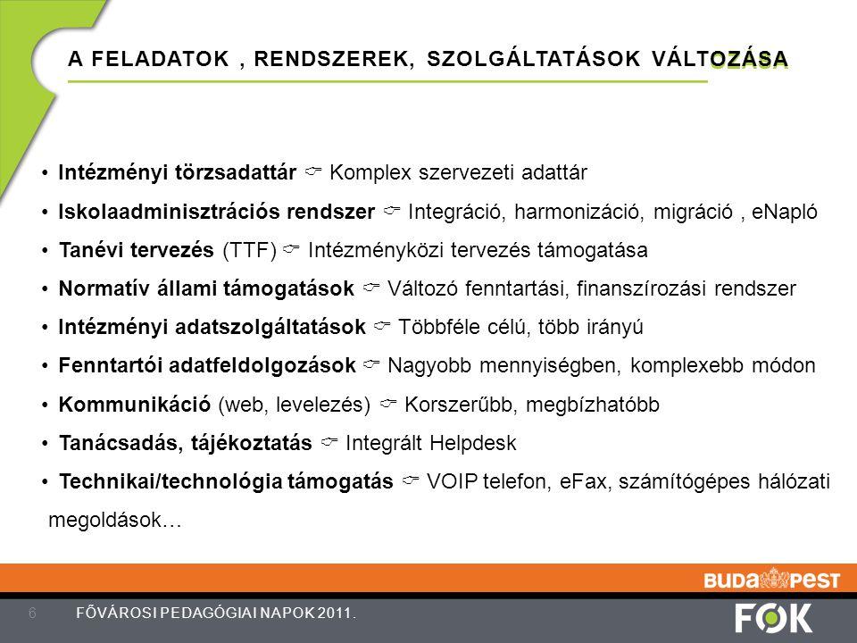 A FELADATOK, RENDSZEREK, SZOLGÁLTATÁSOK VÁLTOZÁSA 6 FŐVÁROSI PEDAGÓGIAI NAPOK 2011. Intézményi törzsadattár  Komplex szervezeti adattár Iskolaadminis