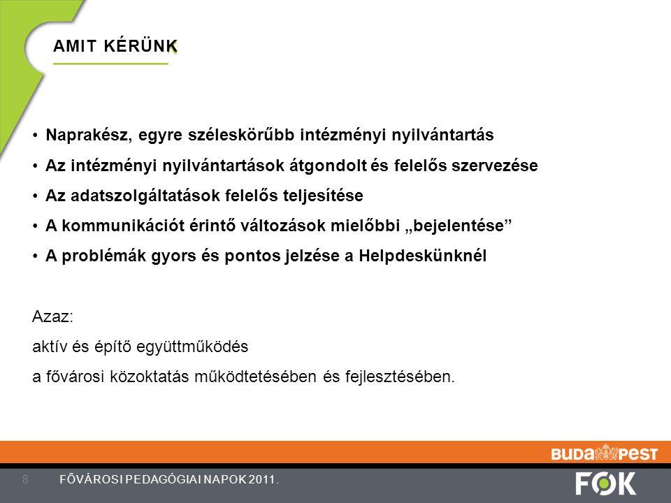 AMIT KÉRÜNK 8 FŐVÁROSI PEDAGÓGIAI NAPOK 2011. Naprakész, egyre széleskörűbb intézményi nyilvántartás Az intézményi nyilvántartások átgondolt és felelő