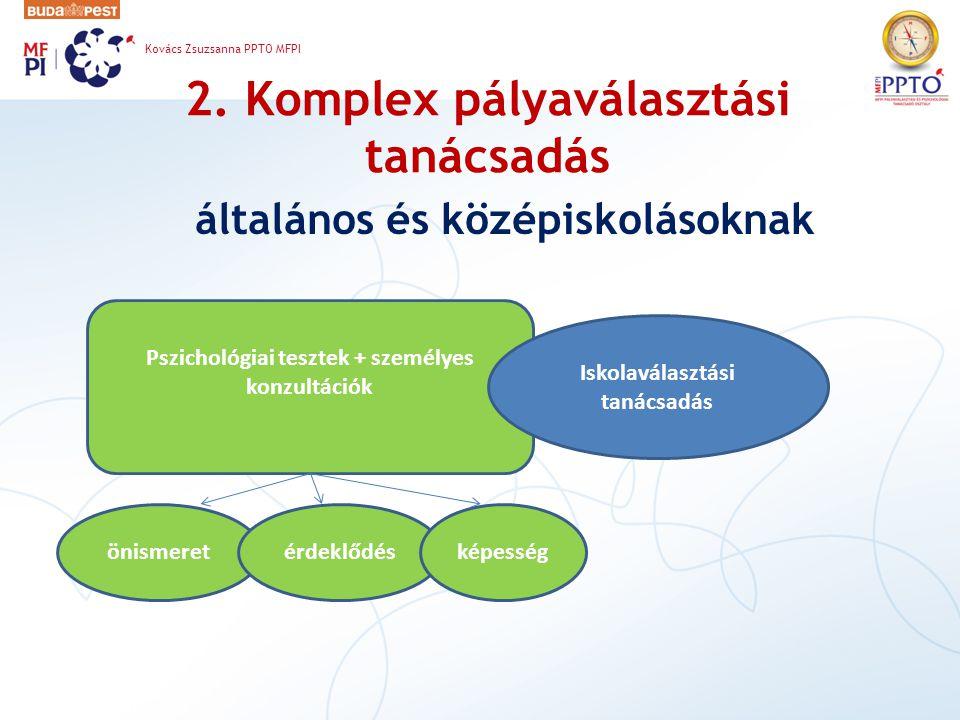2. Komplex pályaválasztási tanácsadás általános és középiskolásoknak Kovács Zsuzsanna PPTO MFPI Pszichológiai tesztek + személyes konzultációk Iskolav