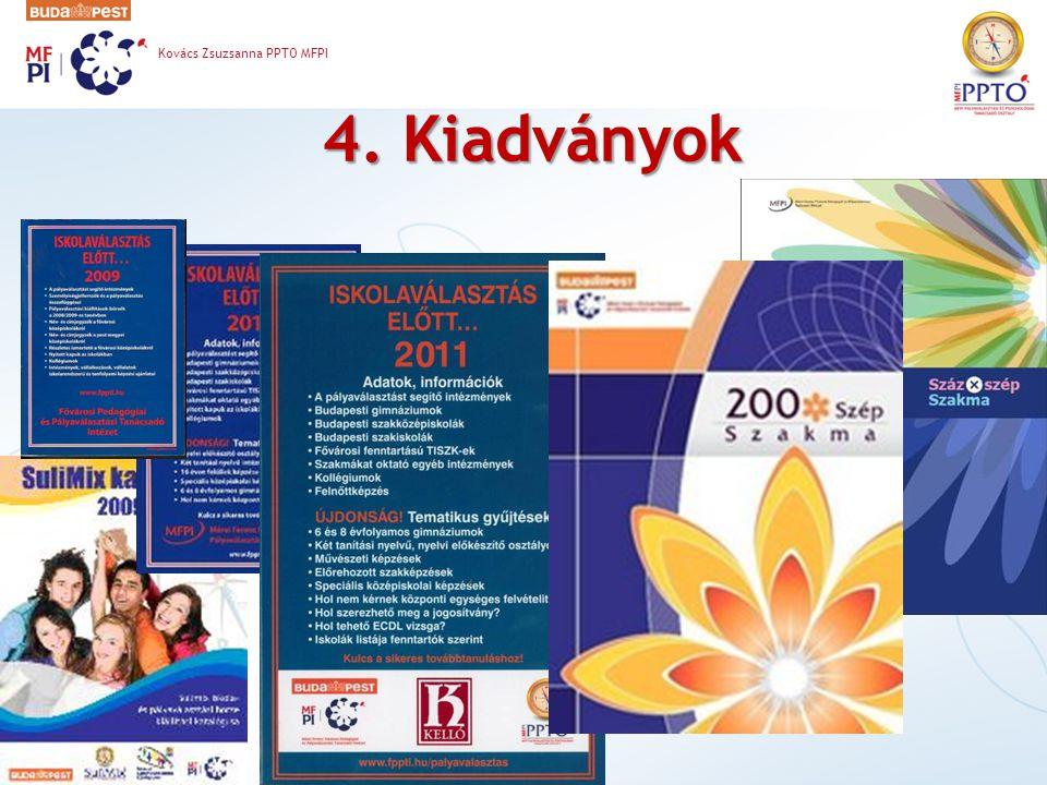 4. Kiadványok Kovács Zsuzsanna PPTO MFPI
