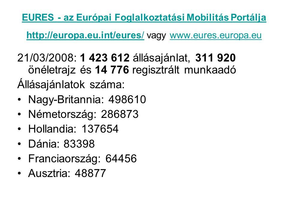 EURES - az Európai Foglalkoztatási Mobilitás Portálja http://europa.eu.int/eures/EURES - az Európai Foglalkoztatási Mobilitás Portálja http://europa.e