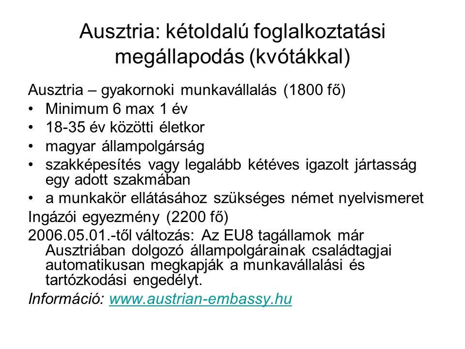 Ausztria: kétoldalú foglalkoztatási megállapodás (kvótákkal) Ausztria – gyakornoki munkavállalás (1800 fő) Minimum 6 max 1 év 18-35 év közötti életkor