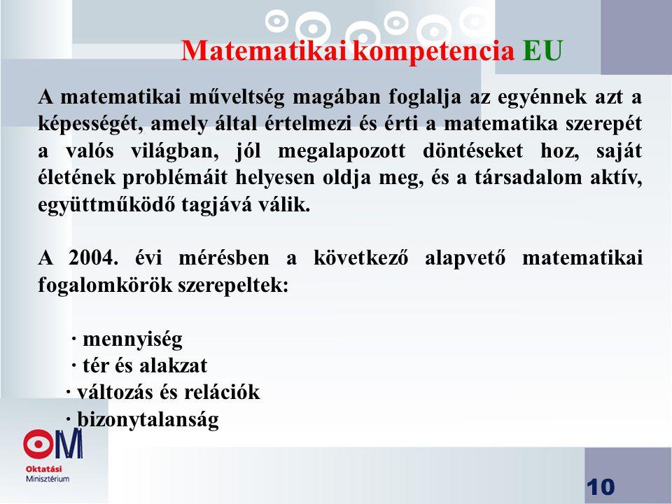 9 Szövegértési kompetencia EU A szövegértés az írott szövegek megértése, felhasználása és a rájuk való reflektálás annak érdekében, hogy az egyén elérje céljait, fejlessze tudását, képességeit, és hatékonyan vegyen részt a mindennapi életben.